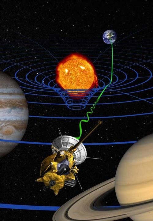 general relativity test